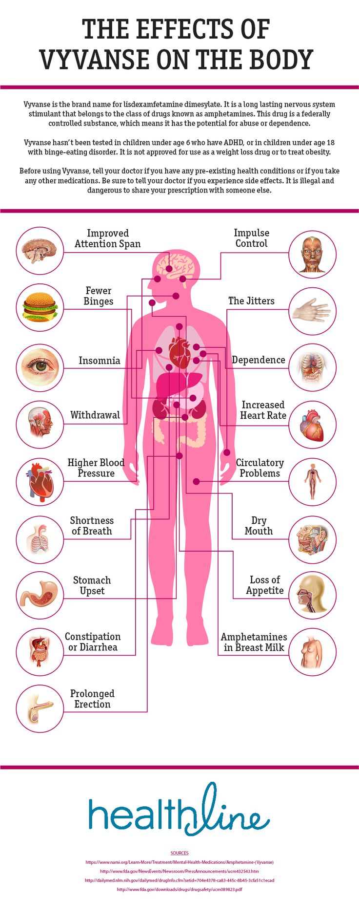 There are many side effects of taking Vyvanse. Find out more about the effects of Vyvanse on the body.