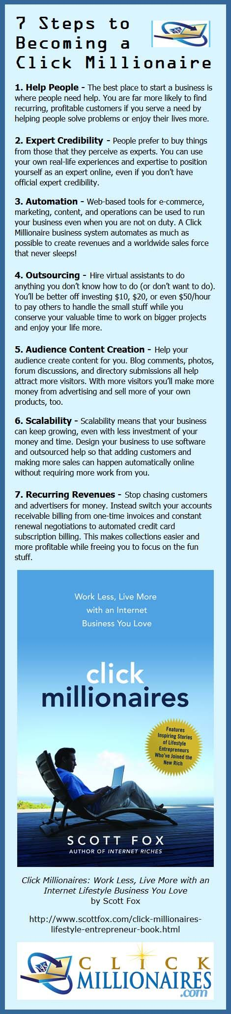 Seven key elements to a successful Internet marketing and sales strategy for any individual or business. Learn how to become a Click Millionaire!