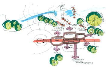 Park City Architects - Jack Thomas Associates - Bubble Diagram