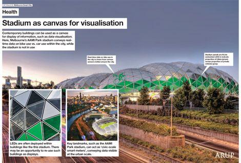 Health - Stadium as canvas for visualisation