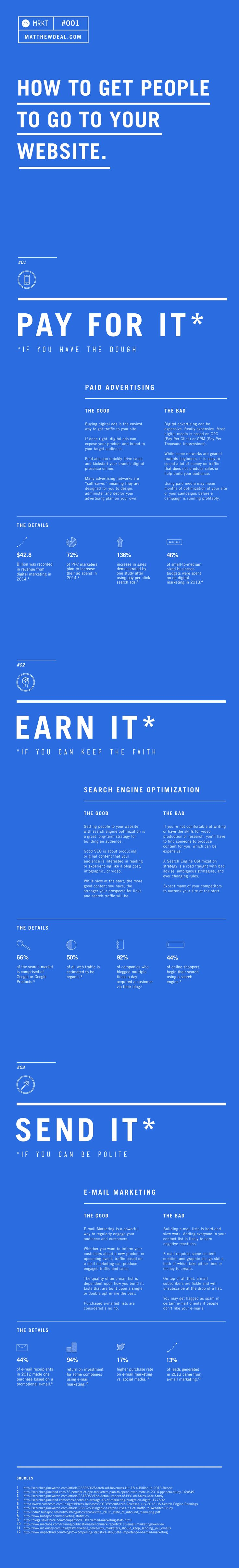 How To Get People To Your Website In this infographic (produced by matthewdeal), you'll learn the basics of digital marketing, specifically about 3 internet marketing techniques to get people to your website, blog or online store. Latest News & Trends in #digitalmarketing 2015 | http://webworksagency.com