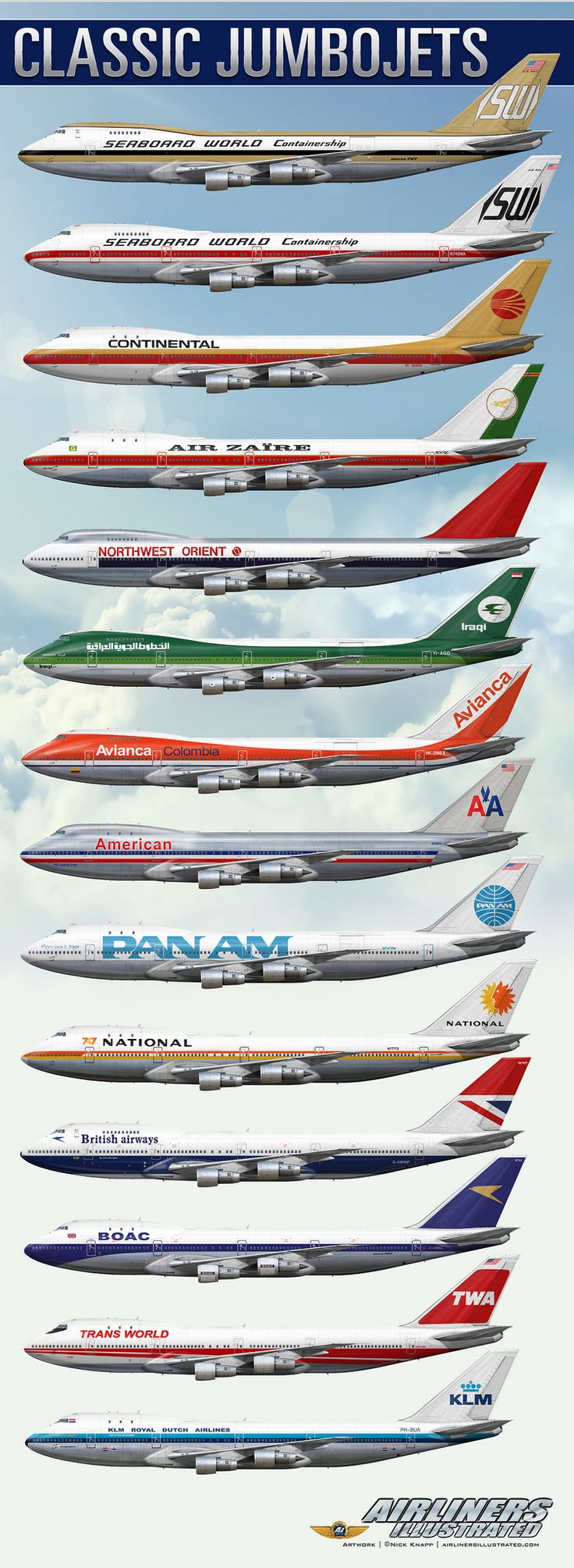 https://flic.kr/p/Nk1hFX | CLASSIC BOEING 747 JUMBOJETS AIRLINER ART | Airliners Illustrated® by Nick Knapp©. www.AirlinersIllustrated.com
