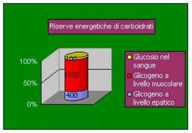 consigli per come mangiare prima di un' #allenamento  o #gara di #endurance  #PersonalTrainer #Bologna   #sport   #ciclismo   #podismo  #triathlon