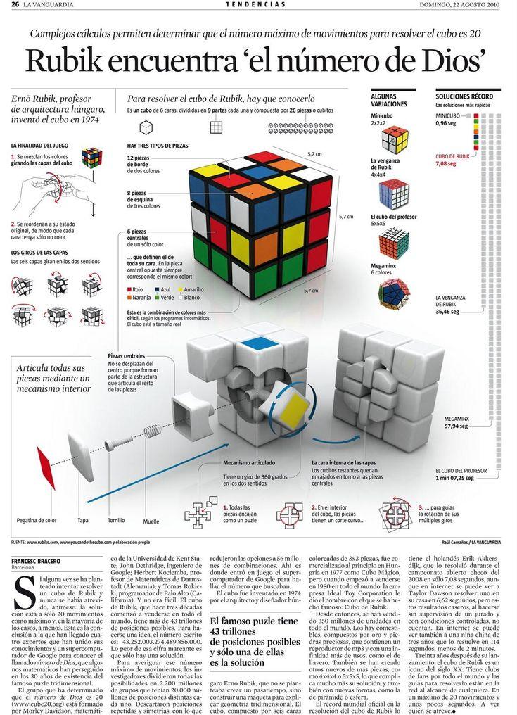 Infografias en Matematica - Central Virtual de Recursos Didácticos