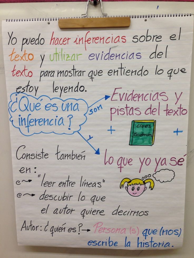 8 best Reading \ SLA anchor charts images on Pinterest Anchor - anchor charts