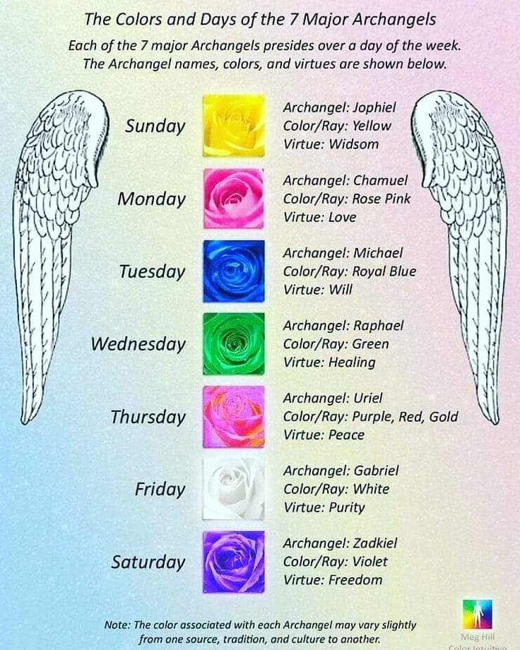 Pin By Stex012 On Archangels Archangels Aura Colors