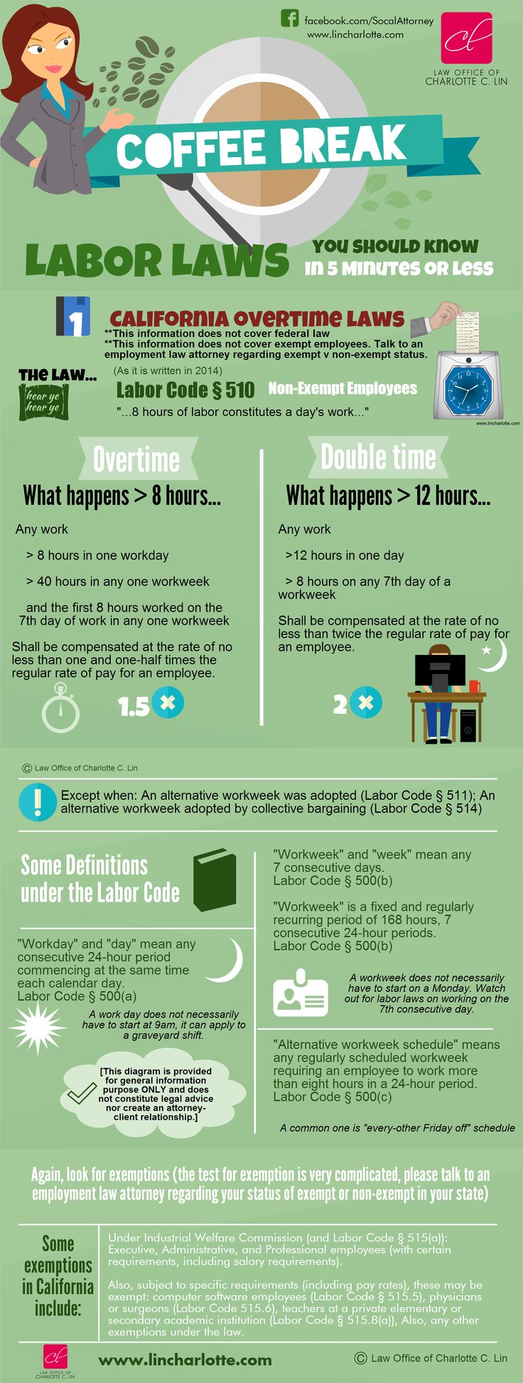 Labor Laws You Should Know in 5 Minutes Or Less   #infographic #LaborLaw