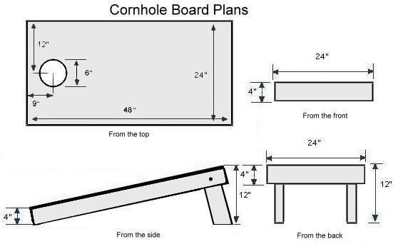 How to Build Cornhole Boards