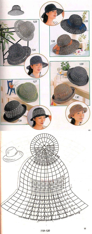 Sombreros para el sol. Esquemas de punto ..