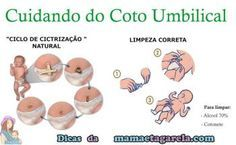 Como cuidar do umbigo do recém nascido
