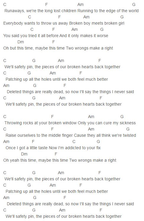 32 Best 5sos Piano Chords Images On Pinterest Guitar Tabs Guitar
