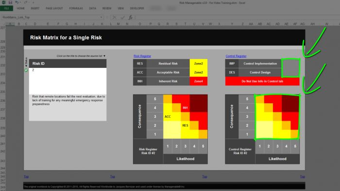 Risk Template in Excel - Risk Heat Maps or Risk Matrix: for a Single Risk, Control, Use Not