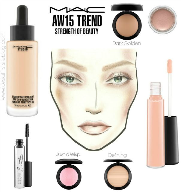 M·A·C FALL/WINTER 2015 TREND #2  Strength of Beauty
