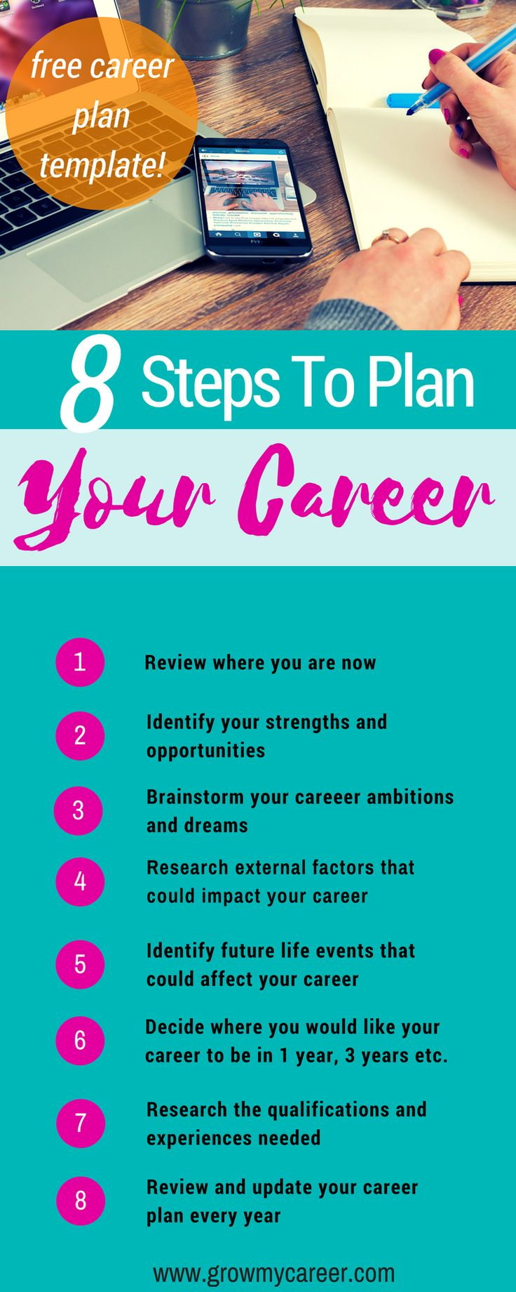 Download this robust career plan template and take control of your career and earning potential!