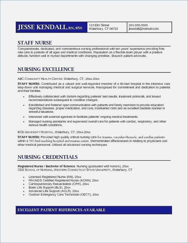 Nursing Resume Objective Statement Registered Nurse Templates 1172 Httptopresumeinfo What Is A