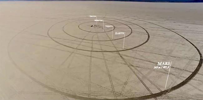 El Sistema Solar como nunca antes lo habíamos visto: a escala y en vídeo time-lapse http://feeds.weblogssl.com/~r/xataka2/~3/SZm5vi_XTDc/el-sistema-solar-como-nunca-antes-lo-habiamos-visto-a-escala-y-en-video-time-lapse…