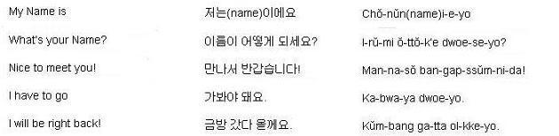 Learn the Korean Language Effectively- The Korean Language ...