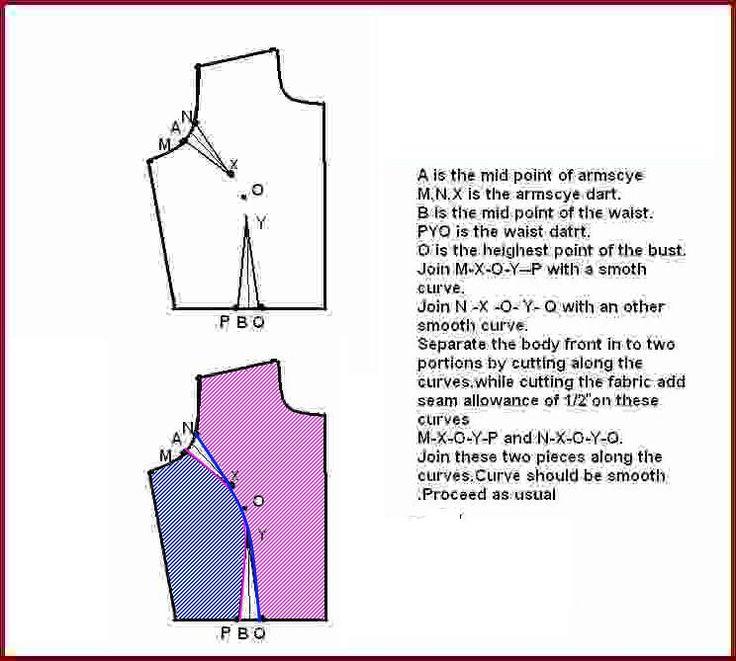 Princess+cut+blouse+2.JPG (744×669)