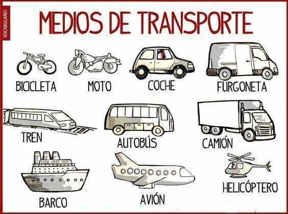 #spanishnouns