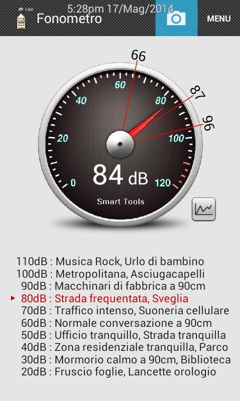 Fonometro. Smart tools series. #fonometro#smarttools#series#black #dark#blackandgrey#db#17.5.2014 at home with TV on. #frequence  #snap#photo#shot#screen#screenshot#wall#wallpaper#background#app#google#play