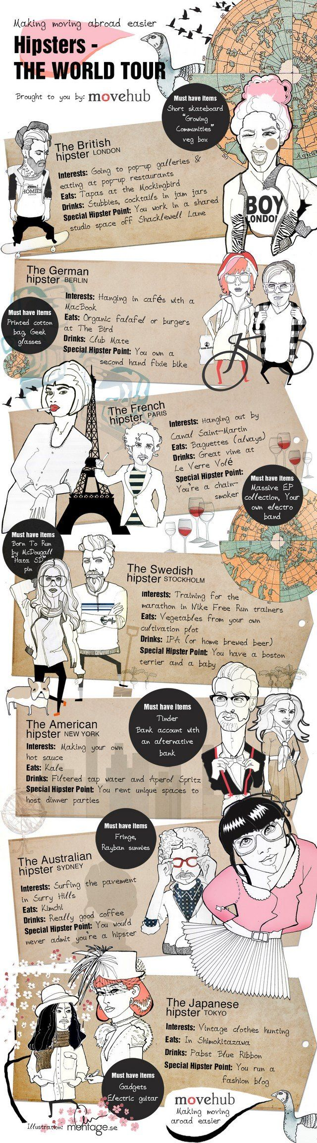 infographic: hipsters - the world tour