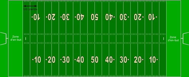 Terrain De Football Americain Football Field Youth Flag Football Football Field Dimensions