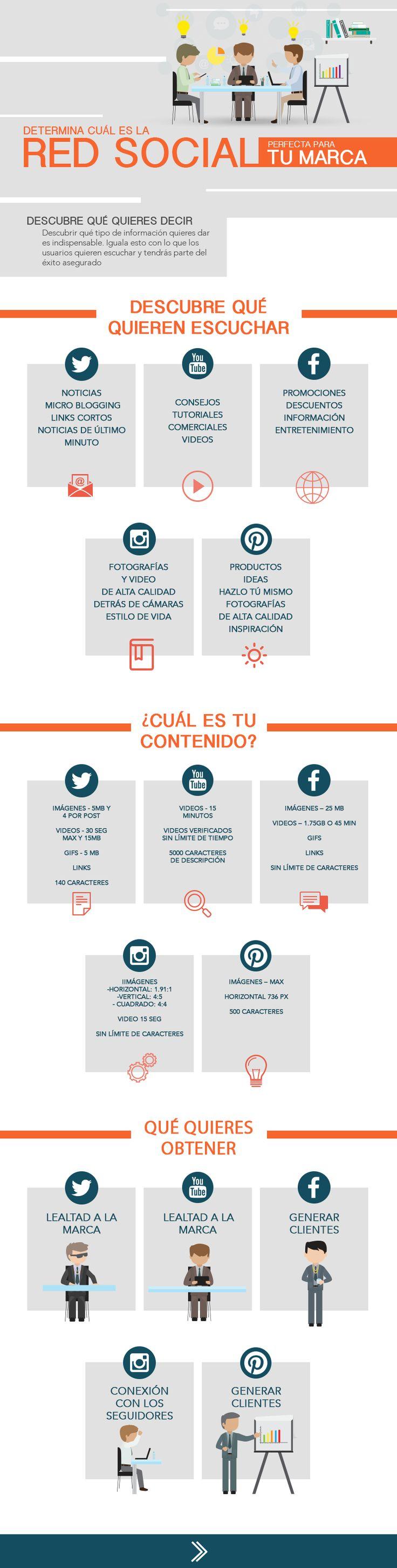 Determina cuál es la Red Social perfecta para tu Marca #infografia #infographic #socialmedia