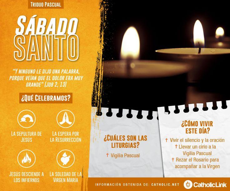 Biblioteca de Catholic-Link - Infografías: ¿Qué recordamos durante la Semana...