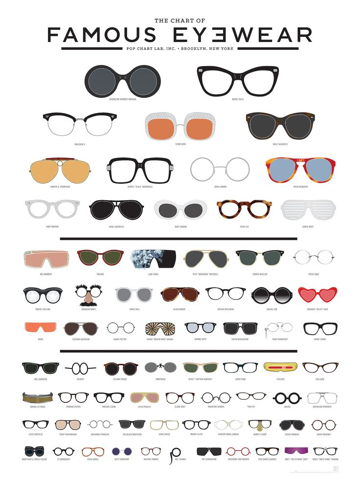 "The Chart of Famous Eyewear,"" $28, mimics a Snellen chart with its arrangement of the glasses of famous characters, both real and fictional. Jacqueline Kennedy Onassis's circular frames are displayed not too far from Kanye West's Shutter shades. Look closely enough, and you should see Mr. Peanut's monocle in the last line."