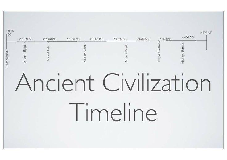 Timeline-of-ancient-Civilization