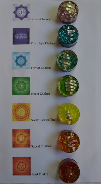 Claudia's Crystals Orgonite Chakra Kit