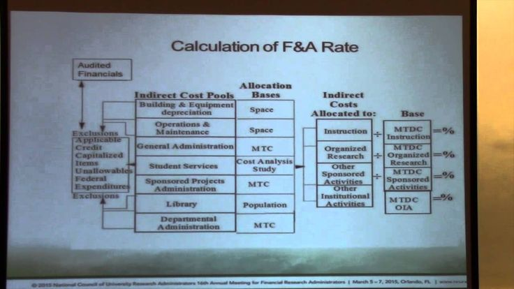 Facilities & Administration costs (somewhat) demystified -- F&A is a mechanism for reimbursing an institution for all costs incurred in supporting research activity.