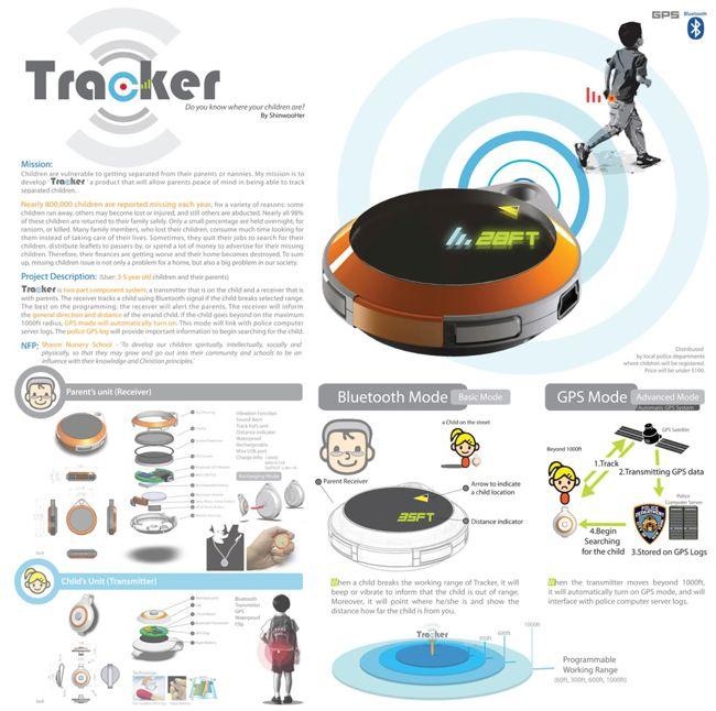 presentacion producto - Buscar con Google