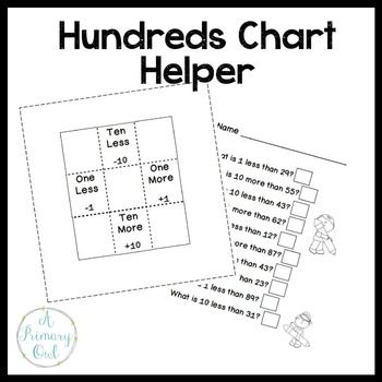 The 25+ best Ones tens hundreds chart ideas on Pinterest 2nd one - number chart template