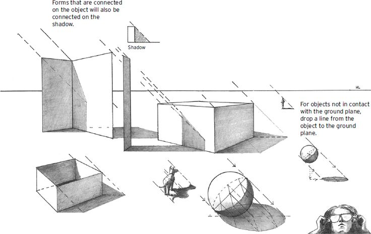 how to think of a architecture shape