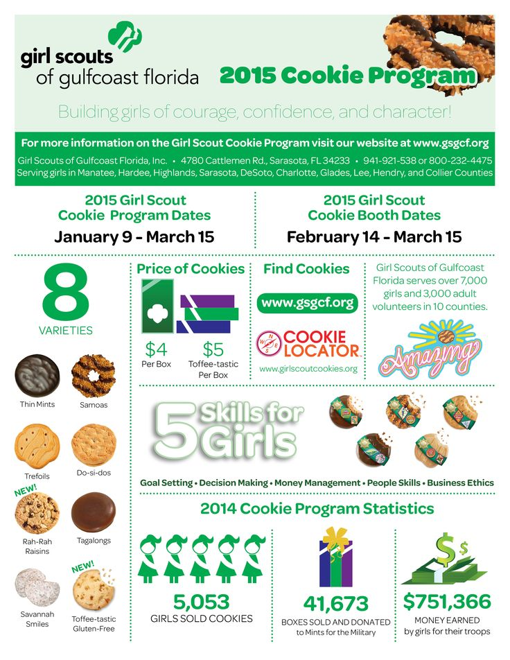 2015 girl scouts of gulfcoast florida cookie  graphic