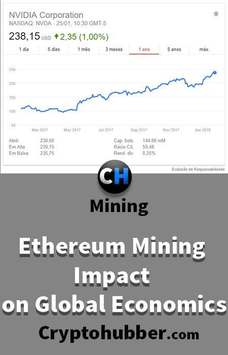 What is Ethereum Mining and his Real Impact on Global Economics? #Nvidea #Economics #mining #tutorials #Ethereum #Bitcoin #cryptocurrency #Crypto #Blockchain #Software #market #cryptonite #Asic #Litecoin #Asics #Monero #Dash #hashrate #hash #rate #ICO #invest #investment #coins #profit #profitability