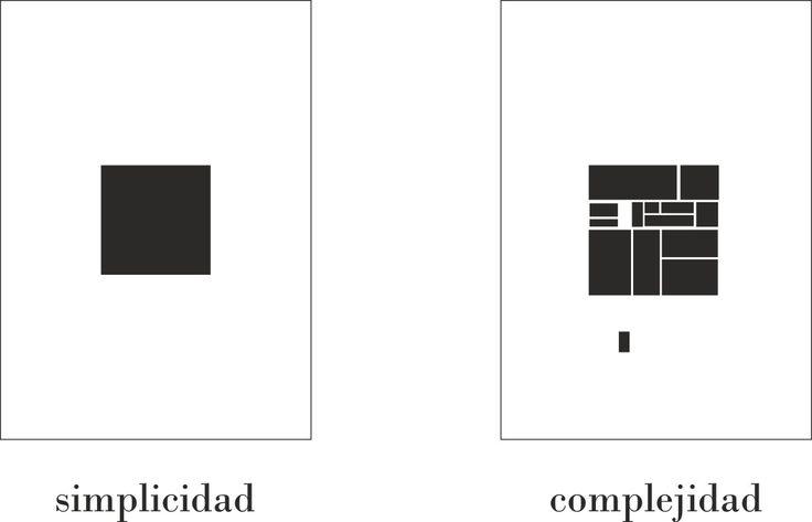 Simplicidad y complejidad