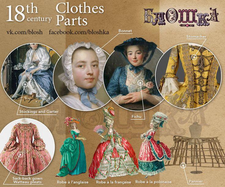 English fashion history timeline 78