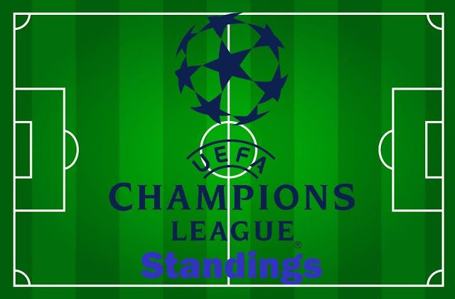 uefa champions league table standings champions league table uefa champions league table league table pinterest
