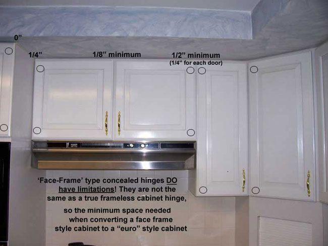 Fantastic Custom Kitchen Cabinet Refacing Company Can I Convert Interior Design Ideas Skatsoteloinfo