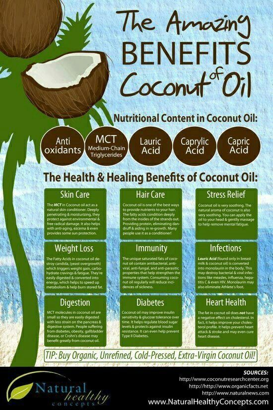 Coconut oil-Every woman should make this apart of there health regimen. I have this posted in my office and at home to remind what i benefit from by adding two tablespoons of coconut oil a day. Pass it along!!!