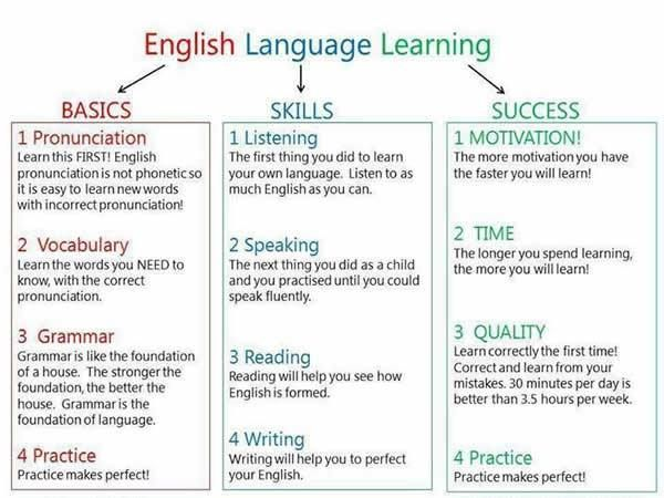 Forum | ________ Learn English | Fluent LandHow to Learn English Language | Fluent Land