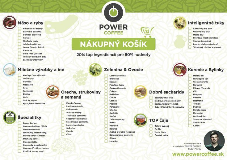 Knižnica – Efektívny nákup potravín (infografika)