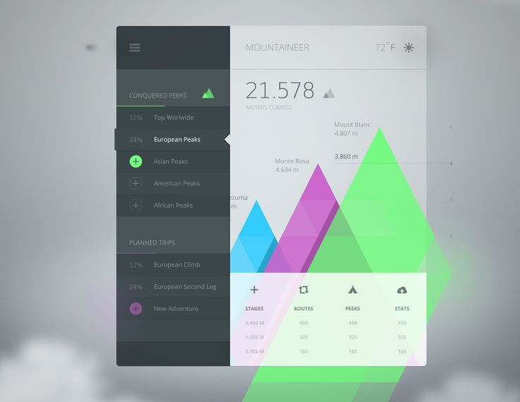 Mountaineer User Interface by Cosmin Capitanu | #UI Design