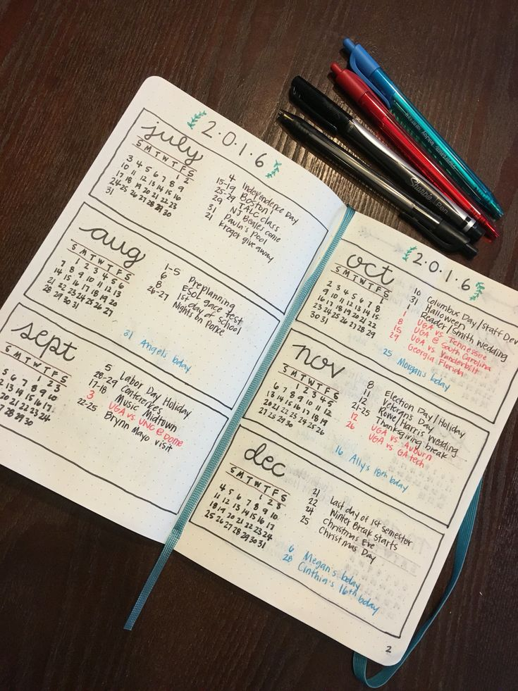 Bullet journal 2016 Year-at-a-Glance spread