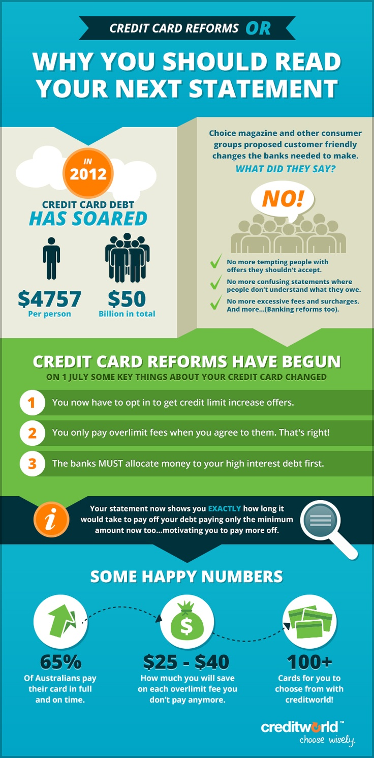 credit card meaning in business