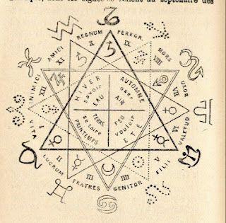 Les 25 meilleures id es de la cat gorie symboles alchimie for Art minimal livre
