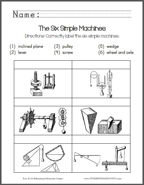 Students are asked to identify the six simple machines: (1) inclined plane, (2) lever, (3) pulley, (4) screw, (5) wedge, and (6) wheel and axle. Free to print (PDF).