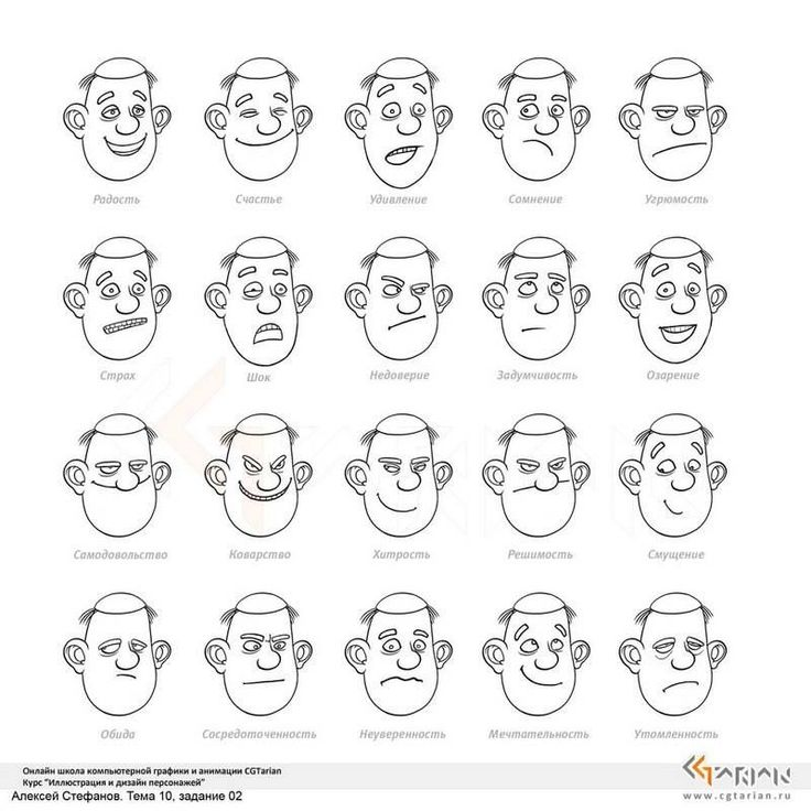 sex-missionary-facial-emotions-chart